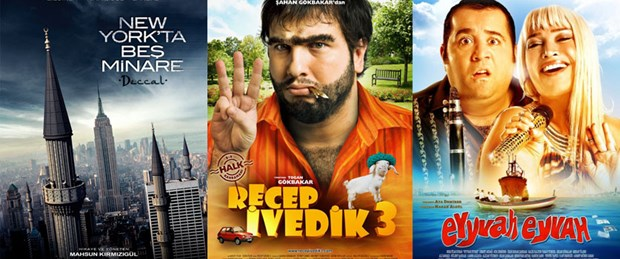 2010'un en fazla izlenen filmleri
