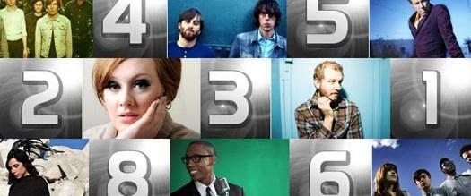 2011'in en iyi yabancı albümleri