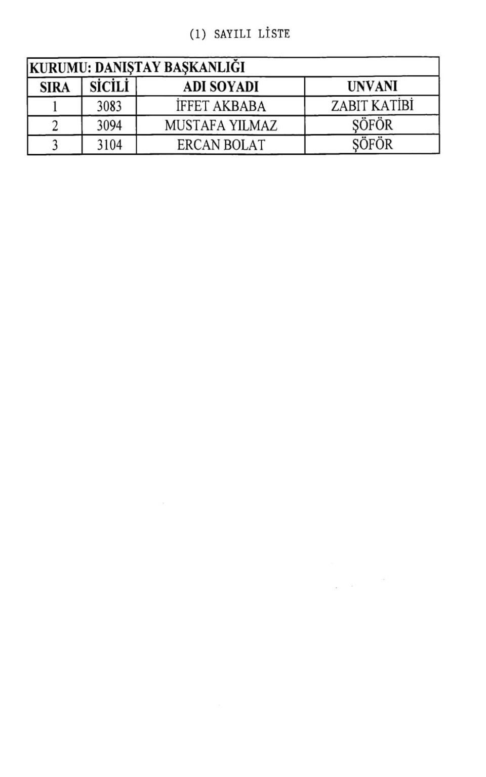 ihraç personel listesi, khk ile ihraç, görevden alınanlar, tsk ihraçları