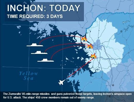 Eylül 1950'de Kore Savaşı'nda yaşanan Inchon Muharebesi'nin, Zumwalt destroyerleri kullanılması halinde üç günde nasıl tamamlanacağını gösteren çizim: Destroyerler, 135 km menzillifüzelerler düşmanın hava savunmasını yok ediyor. Gemiler, radara bile yaka