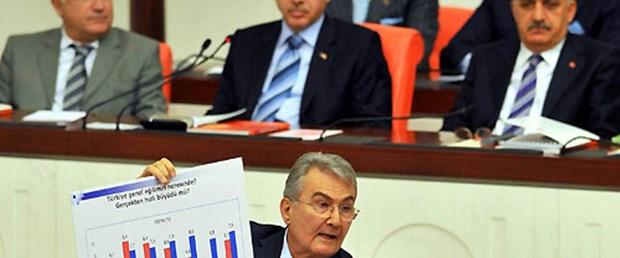 Baykal: Ümük sıkmak için IMF'ye ihtiyaç yok