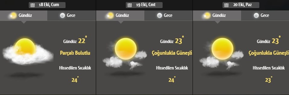 Hava durumu: Meteoroloji'den uyarı