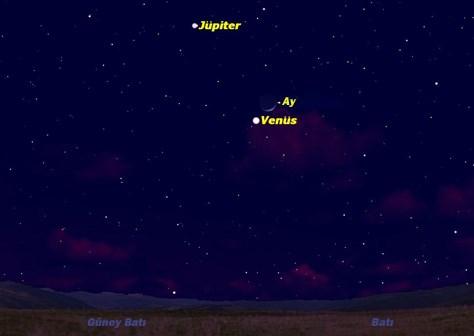 Jüpiter, Venüs ve Ay'ın bu gece alacağı konum.