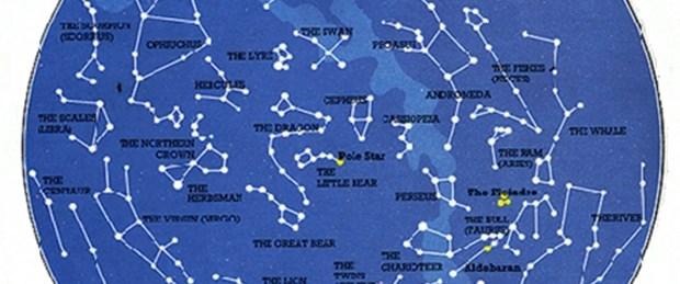 Gökyüzünü Okuma Yöntemleri