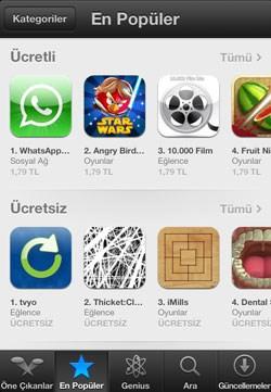 Tvyo.com'un Apple store'daki uygulaması birçok dünya devini geçerek en popülerler sıralamasındabirinciliğe yükseldi.