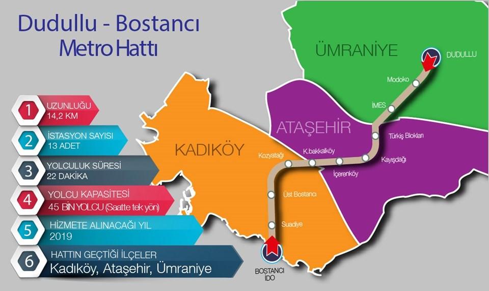 Image result for bostancı dudullu metro güzergahı