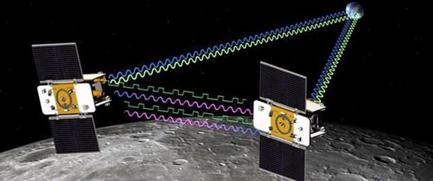 İkiz uydular Ay'da