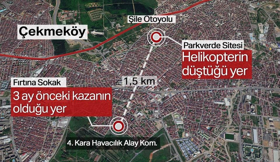 İstanbul'un Anadolu yakasında Şile otoyoluna yakın Parkverde Sitesi'ne düşen helikopterde sivil ölüm gerçekleşmedi.