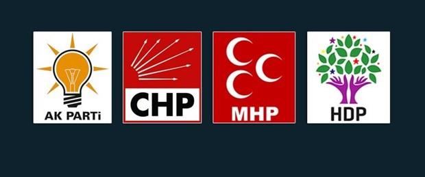 parti-logoları.jpg