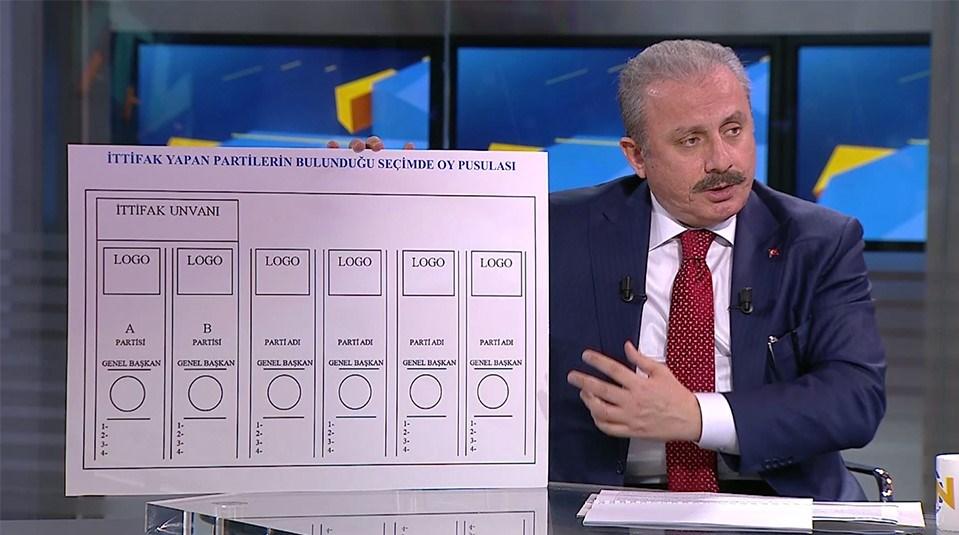 Mustafa Şentop, yeni sistemi oy pusulası örneği üzerinden anlattı.