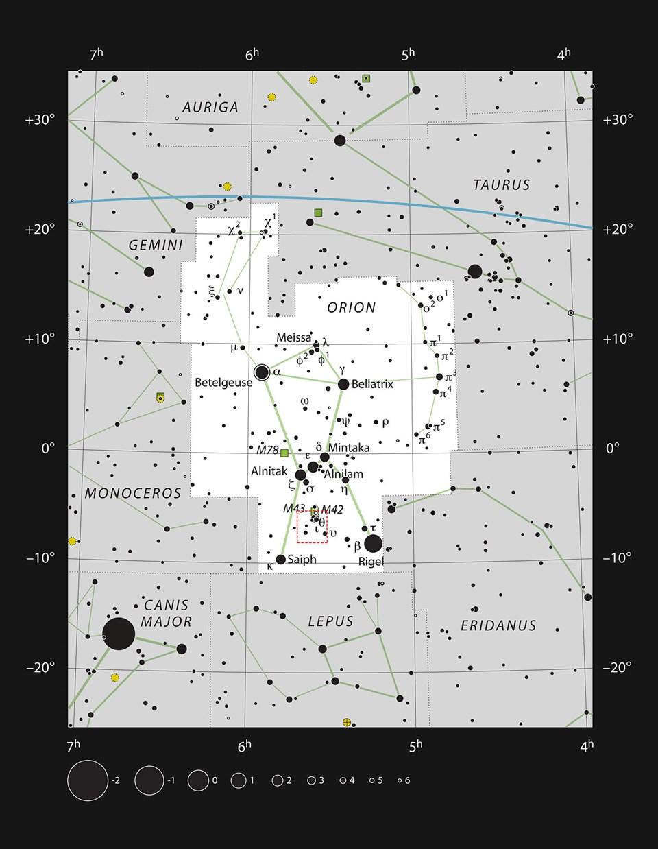 Orion takımyıldızı.