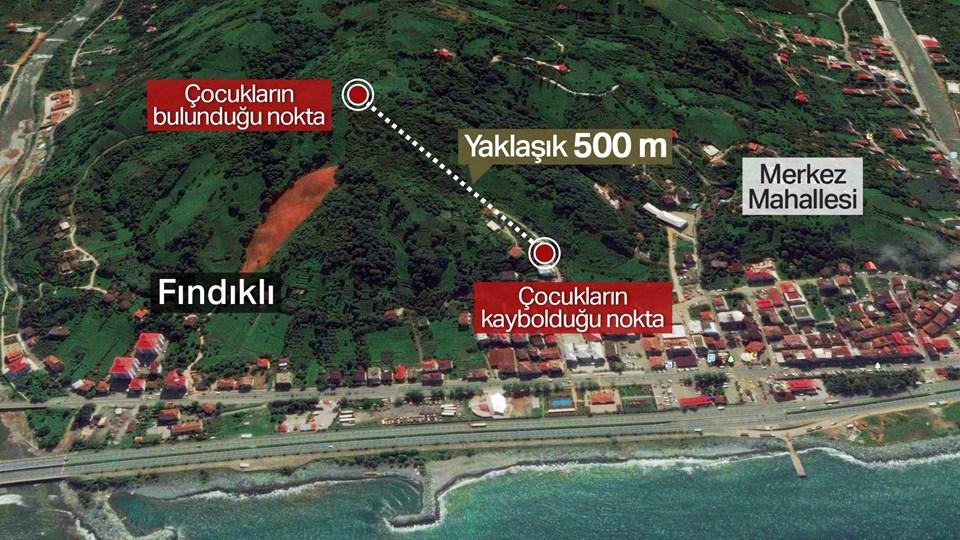 Jandarma Arama Kurtarma ekipleri (JAK), kaybolan çocukları 500 metre uzaklıkta buldu.