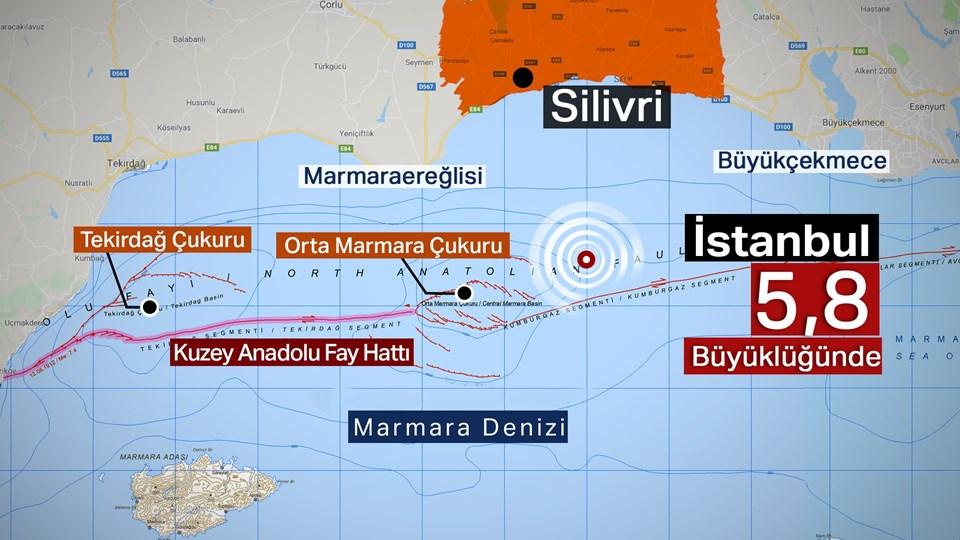 Orta Marmara çukuru Silivri'nin tam karşısında bulunuyor.
