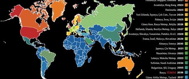 Türkiye'de yazılı basın 2036'da bitiyor