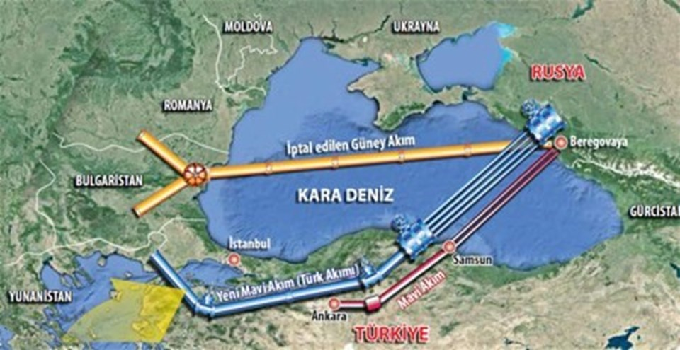Gazprom, Türkiye üzerinden inşa edilmesi planlanan hat ile yaklaşık 10 milyar dolar tasarruf sağlayacak. Gazprom ayrıca yeni hat ile Türkiye pazarına ilave doğalgaz satma fırsatı yakalamış olacak.