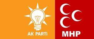 Cumhur ittifakı AKP AK Parti MHP 2.jpg