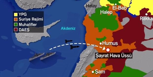 ABDnin Suriyedeki hava üssünü füzelerle vurduğu an