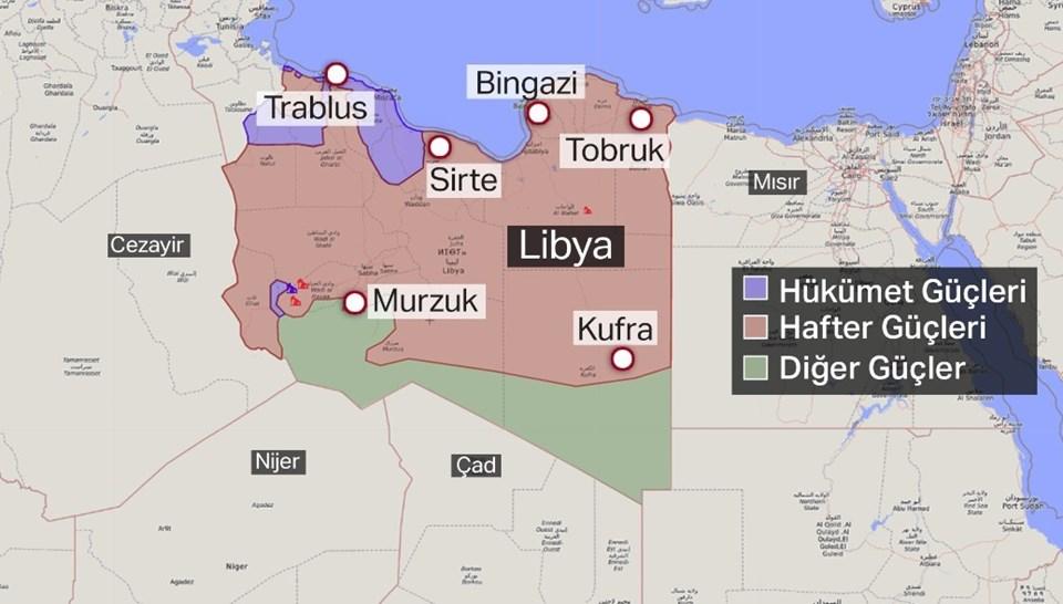 Libya topraklarında bulunan güçler
