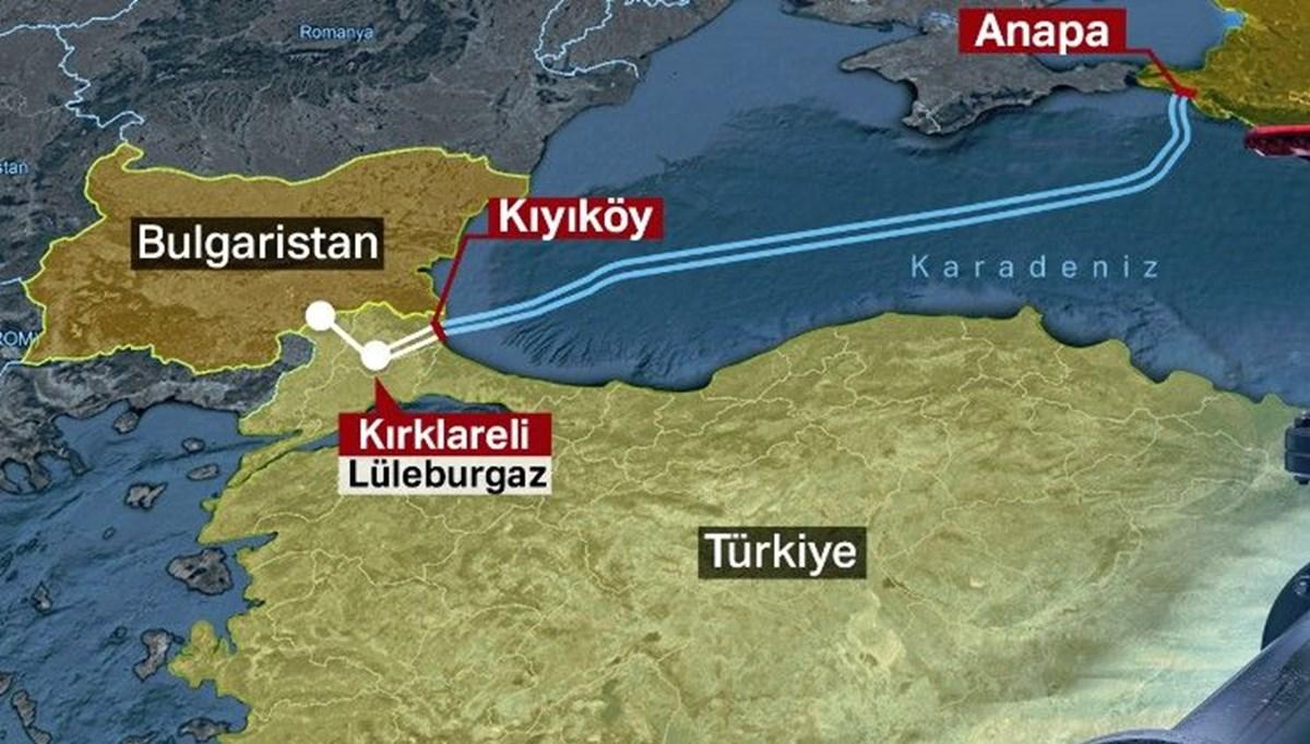 TürkAkım doğalgaz boru hattı