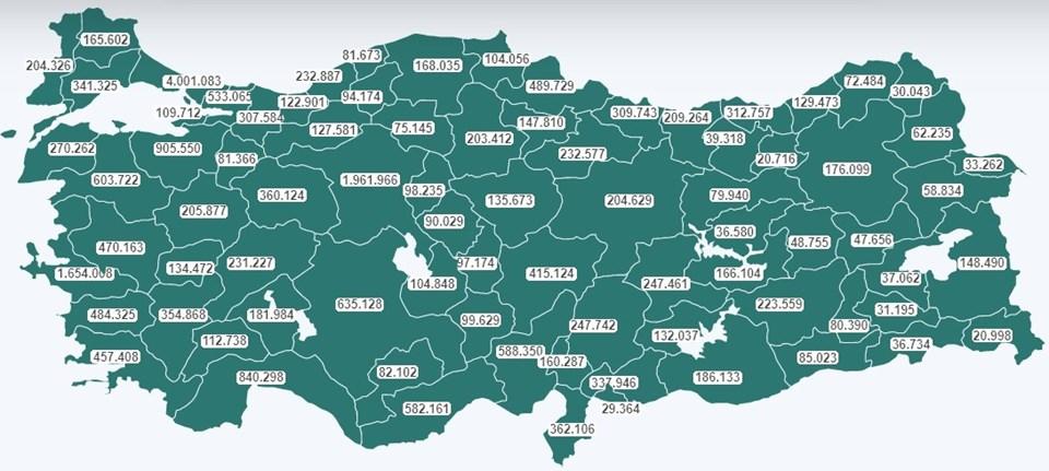 Türkiye'nin aşı tablosunda son durum.