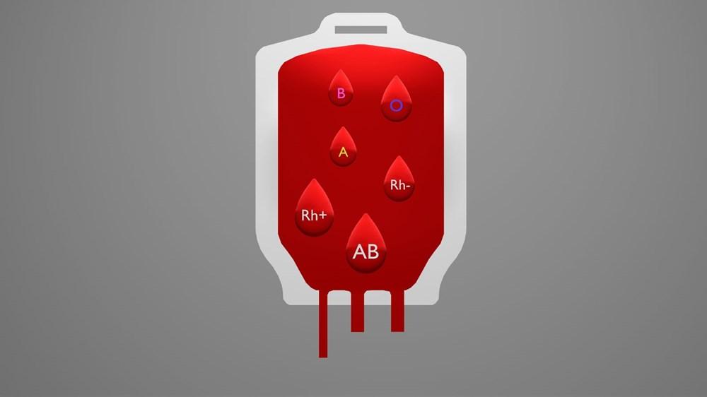 Corona virüs ile kan grupları arasında nasıl bir ilişki var? - 7