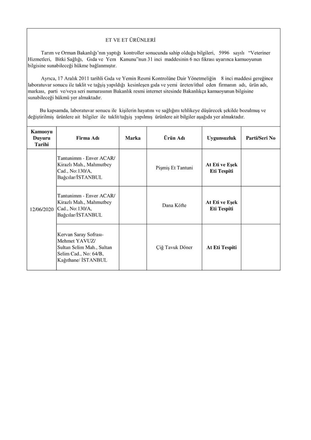 Bakanlık duyurdu: Sahte ürünler listesi - 14