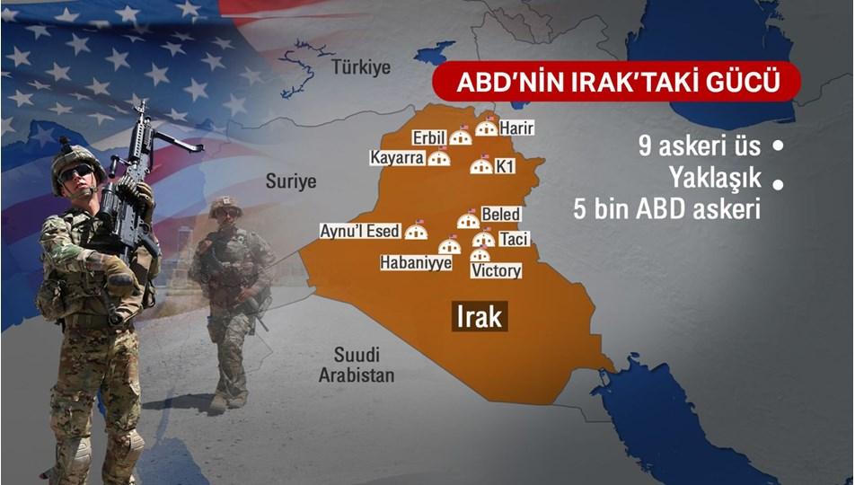 ABD IRAK üsleri.jpg