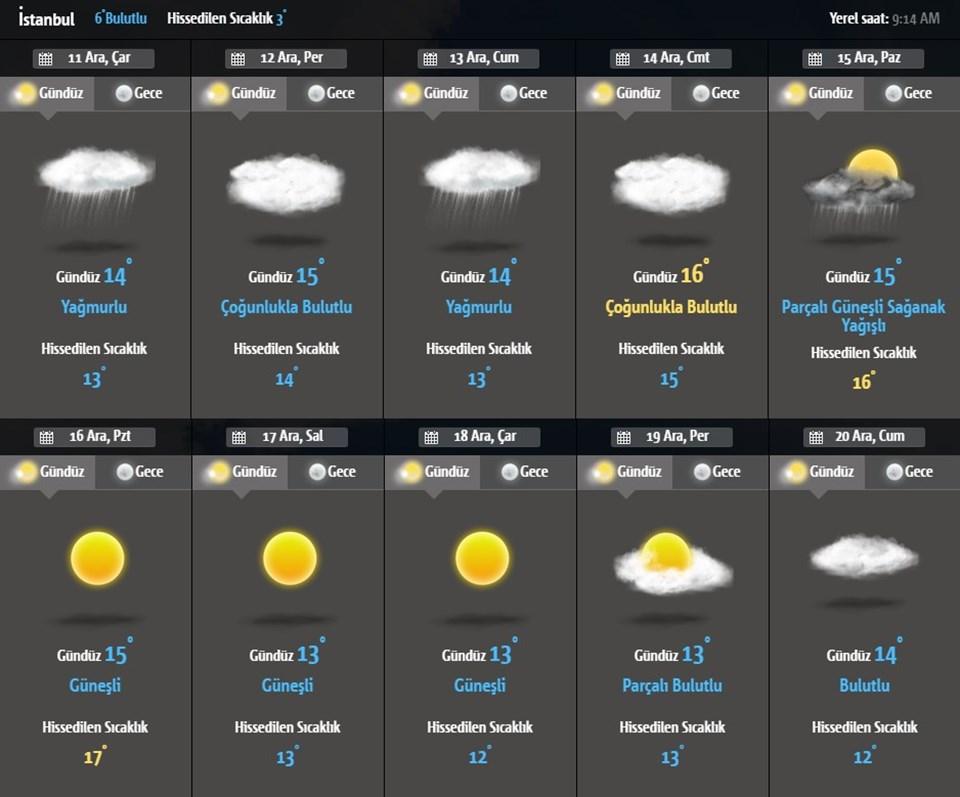 Antalya hava durumu: Meteoroloji'den kırmızı kod uyarısı (Valilik saat  verdi) | NTV