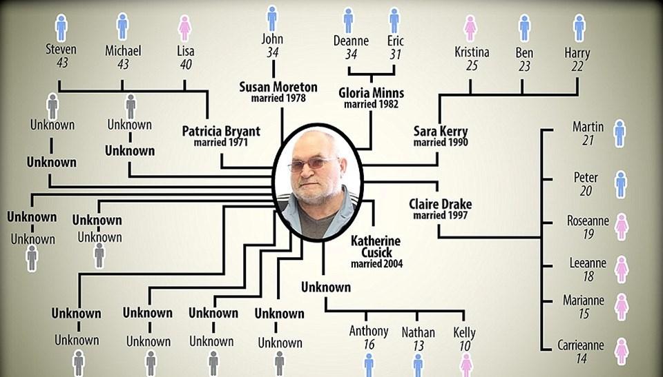 Listede 'unknown' (bilinmeyen) olarak belirtilen kişiler, Rolfe'nin adını bilmediği kadınları ve çocukları temsil ediyor.