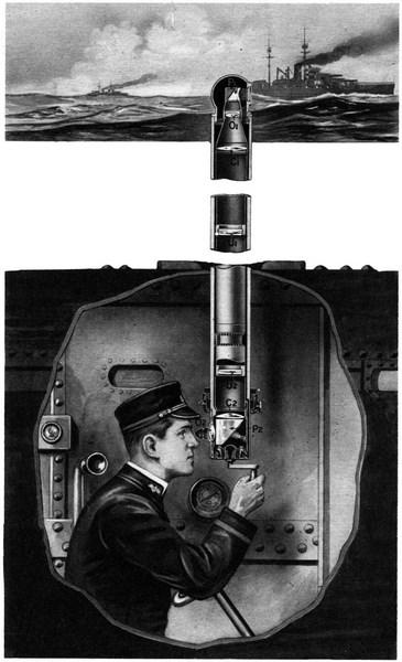 Denizaltı lambası ve teleskopu