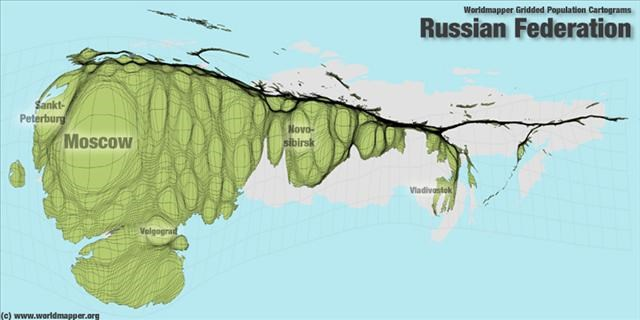 Rusya Federasyonu