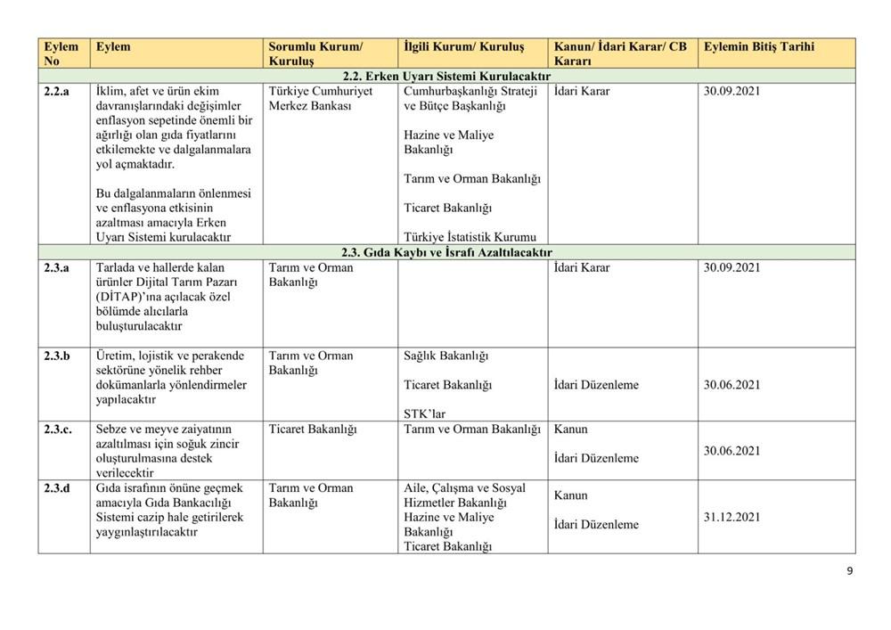 Ekonomik reform paketiyle açıklanan eylemlerin uygulanma takvimi belli oldu - 9