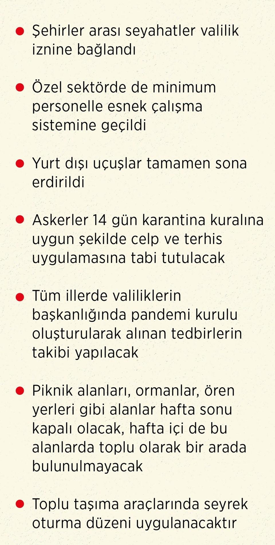 Cumhurbaşkanı Erdoğan Corona virüsle mücadelede yeni tedbirleri açıkladı